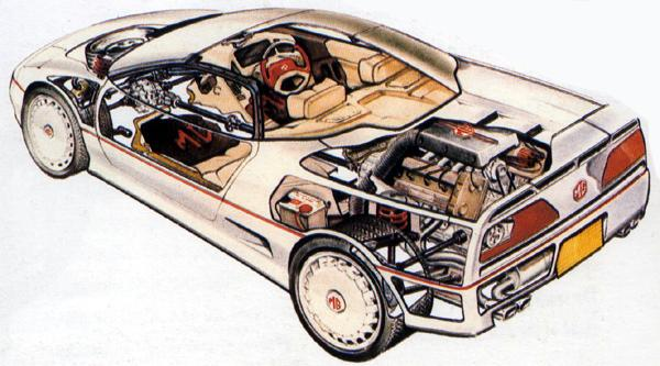 I had this very poster on a bedroom wall circa 1986 - The fabulous looking mid-engine MG EX-E